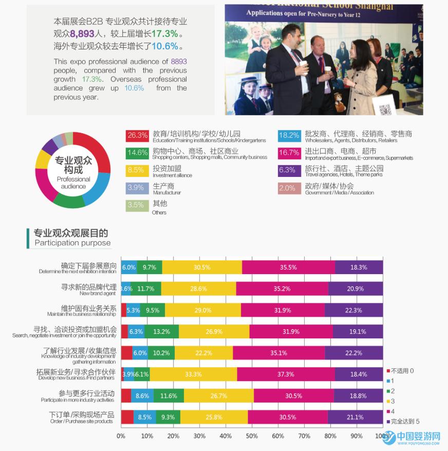 第四届上海国际亲子博览会参展观众