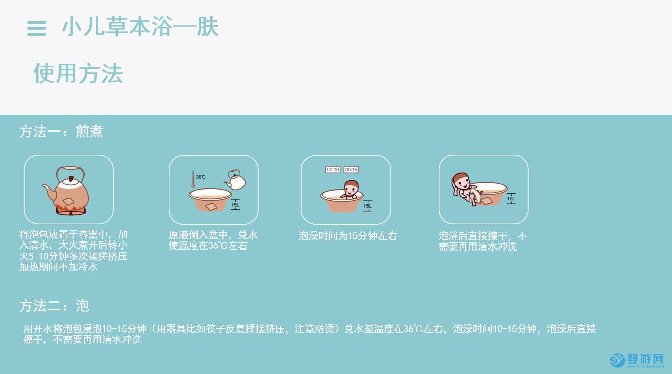 助力婴幼儿健康,艾百婴药浴值得信赖! 宝宝适合哪种药浴 药浴的好处与优势 如何选择合适的药浴29