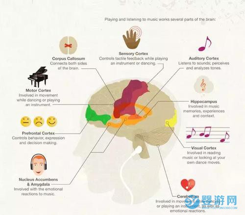 音乐是如何让孩子变优秀的